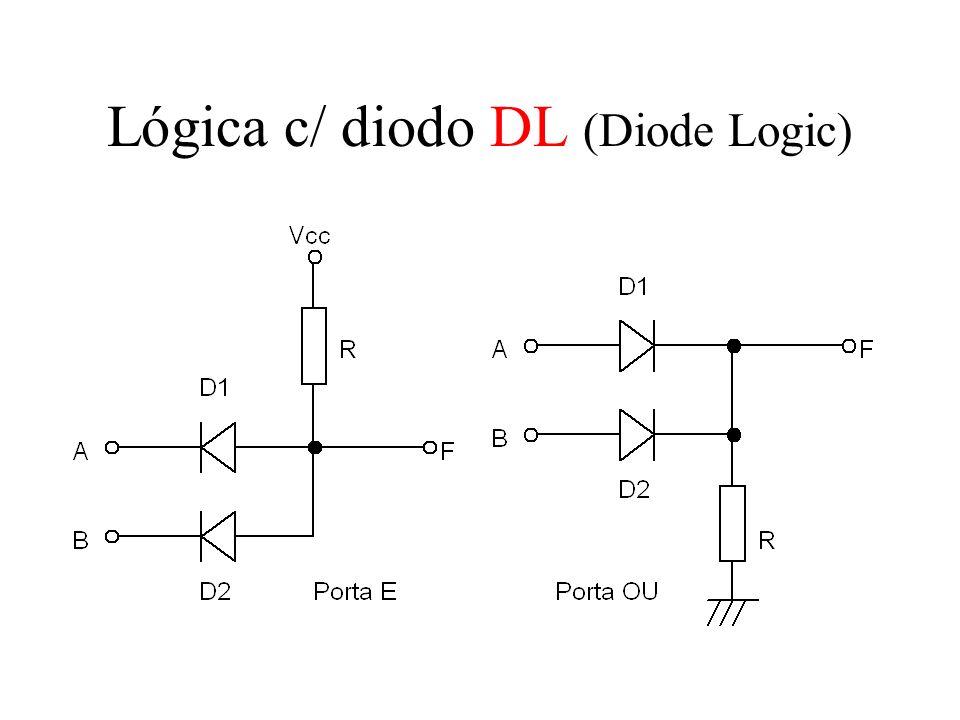Lógica c/ diodo DL (Diode Logic)