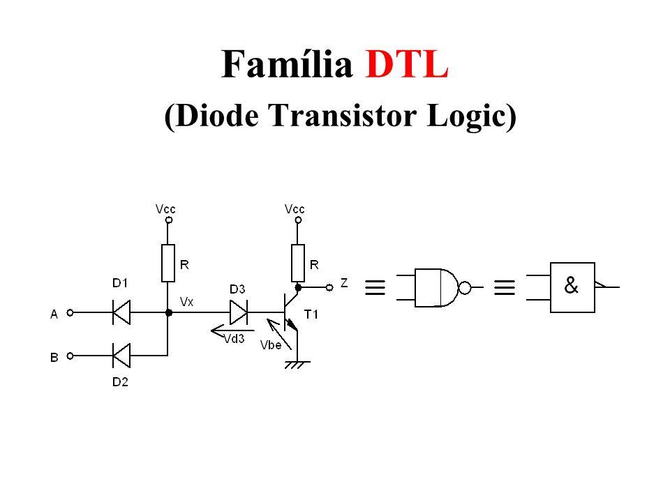 Família DTL (Diode Transistor Logic)