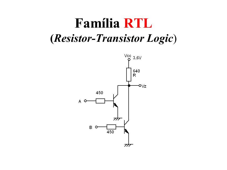 Família RTL (Resistor-Transistor Logic)