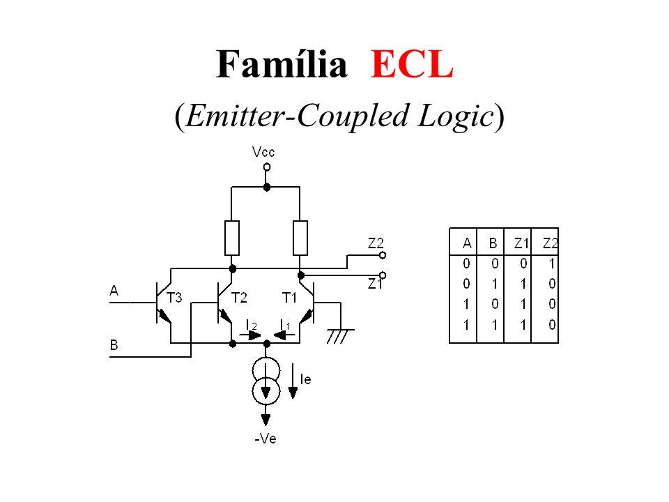 Família ECL (Emitter-Coupled Logic)