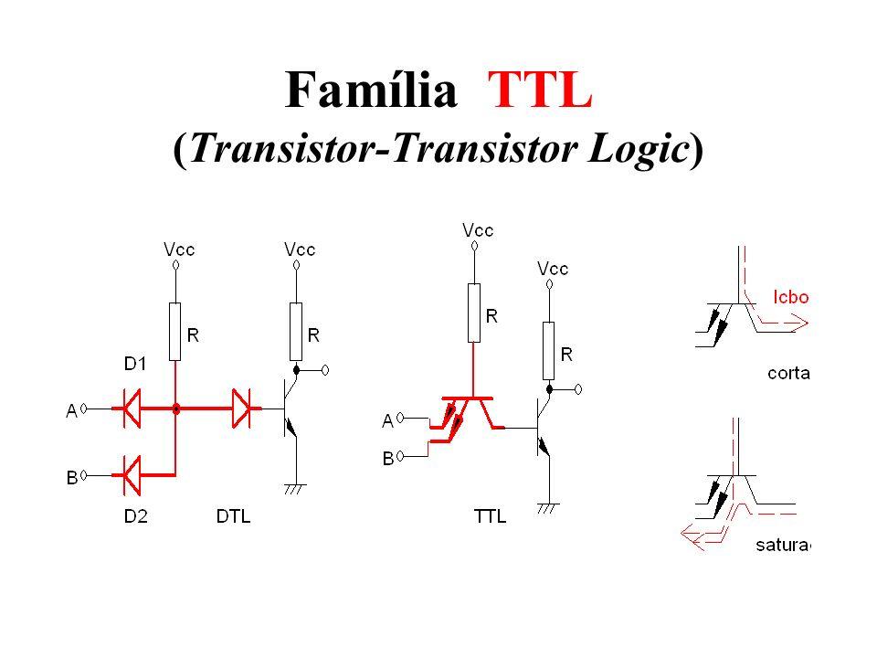 Família TTL (Transistor-Transistor Logic)