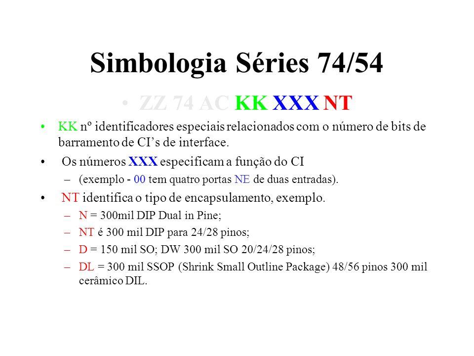 Simbologia Séries 74/54 ZZ 74 AC KK XXX NT