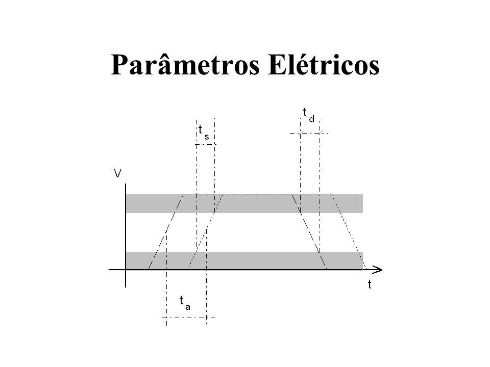 Parâmetros Elétricos