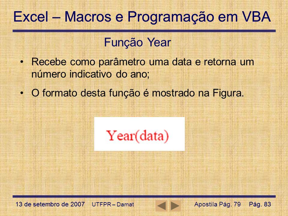 Função Year Recebe como parâmetro uma data e retorna um número indicativo do ano; O formato desta função é mostrado na Figura.