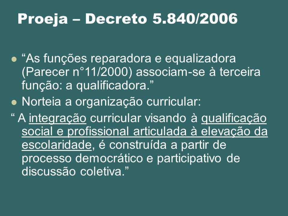 Proeja – Decreto 5.840/2006 As funções reparadora e equalizadora (Parecer n°11/2000) associam-se à terceira função: a qualificadora.