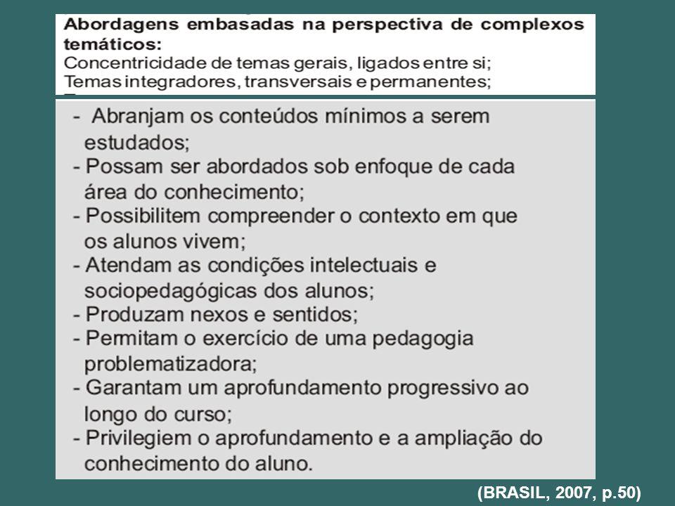 (BRASIL, 2007, p.50)