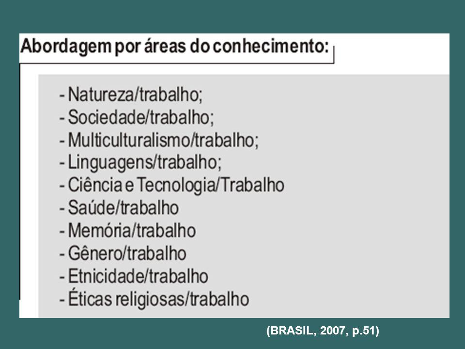 (BRASIL, 2007, p.51)