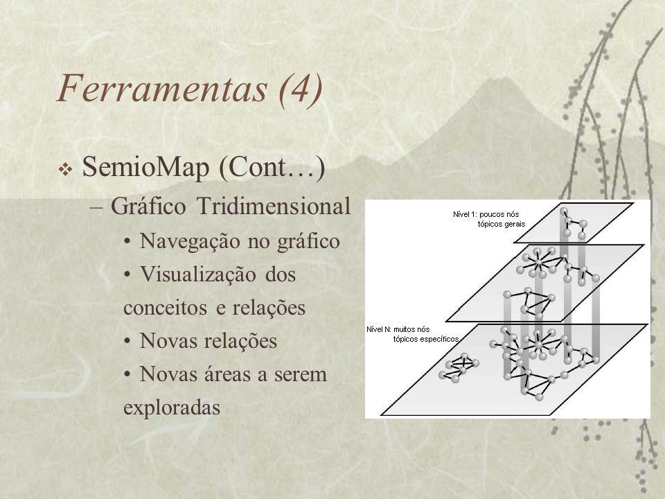 Ferramentas (4) SemioMap (Cont…) Gráfico Tridimensional