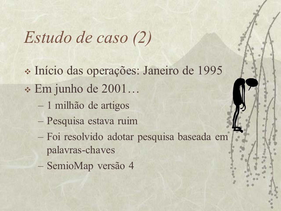 Estudo de caso (2) Início das operações: Janeiro de 1995