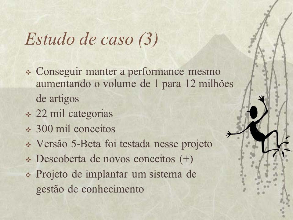 Estudo de caso (3) Conseguir manter a performance mesmo aumentando o volume de 1 para 12 milhões. de artigos.