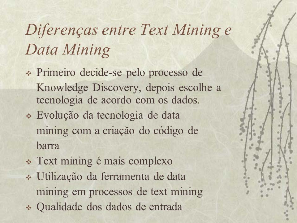 Diferenças entre Text Mining e Data Mining