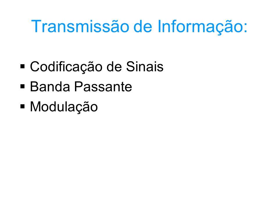 Transmissão de Informação: