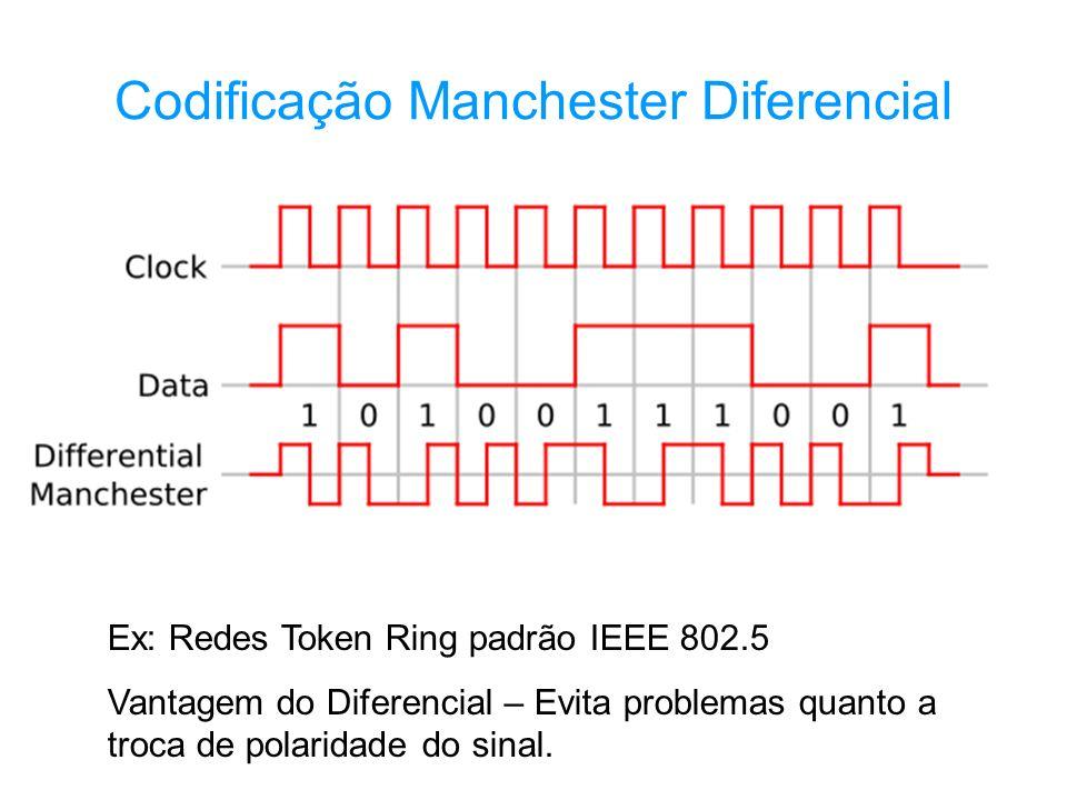 Codificação Manchester Diferencial