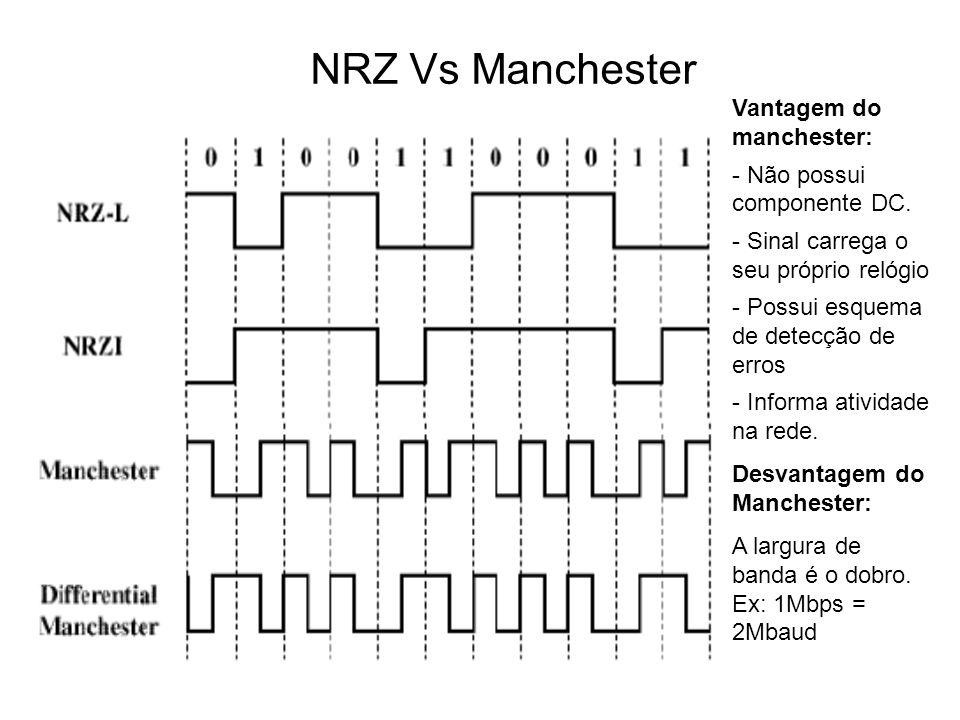 NRZ Vs Manchester Vantagem do manchester: - Não possui componente DC.