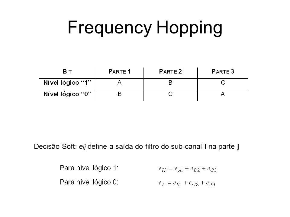 Frequency Hopping Decisão Soft: eij define a saída do filtro do sub-canal i na parte j