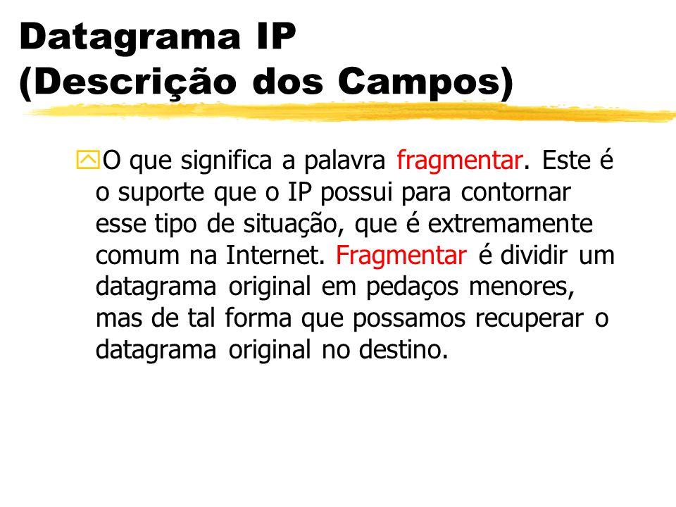 Datagrama IP (Descrição dos Campos)