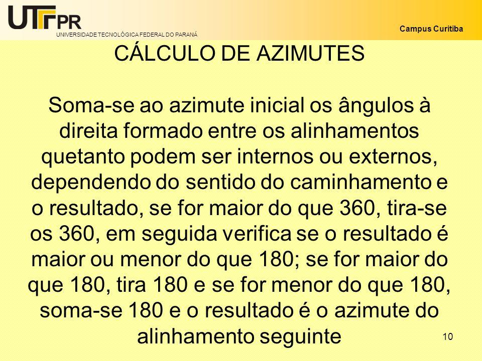 CÁLCULO DE AZIMUTES Soma-se ao azimute inicial os ângulos à direita formado entre os alinhamentos quetanto podem ser internos ou externos, dependendo do sentido do caminhamento e o resultado, se for maior do que 360, tira-se os 360, em seguida verifica se o resultado é maior ou menor do que 180; se for maior do que 180, tira 180 e se for menor do que 180, soma-se 180 e o resultado é o azimute do alinhamento seguinte