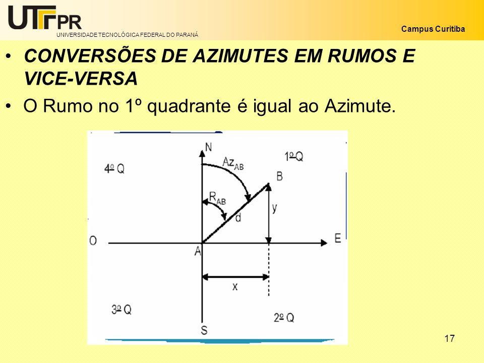 CONVERSÕES DE AZIMUTES EM RUMOS E VICE-VERSA