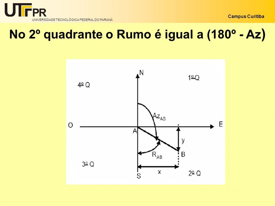 No 2º quadrante o Rumo é igual a (180º - Az)