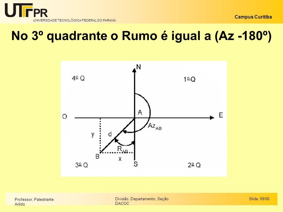 No 3º quadrante o Rumo é igual a (Az -180º)