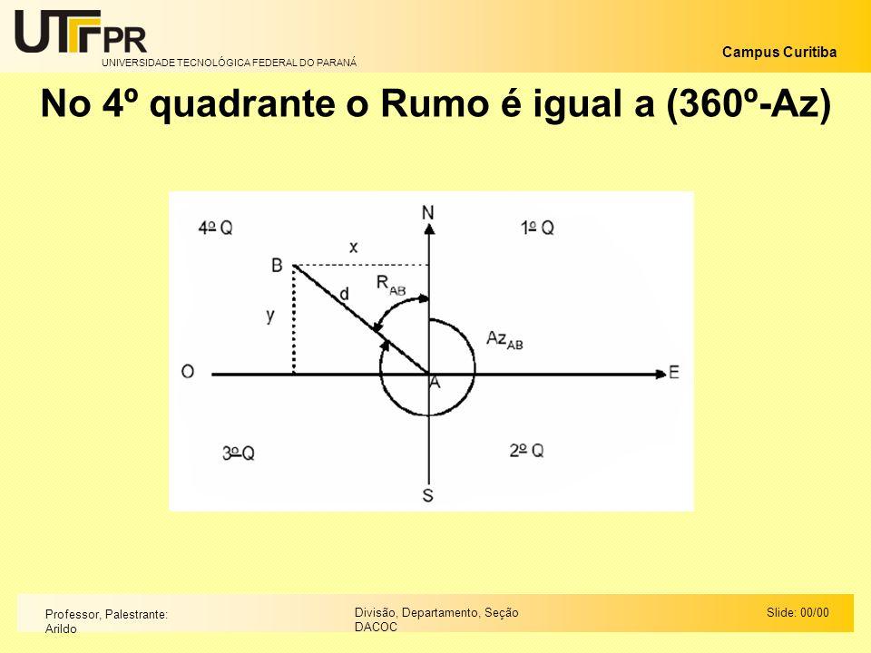 No 4º quadrante o Rumo é igual a (360º-Az)