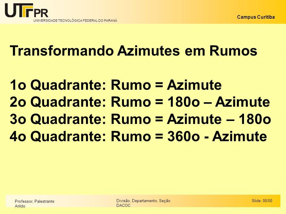 Transformando Azimutes em Rumos 1o Quadrante: Rumo = Azimute