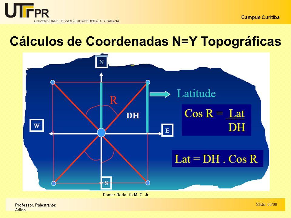 Cálculos de Coordenadas N=Y Topográficas