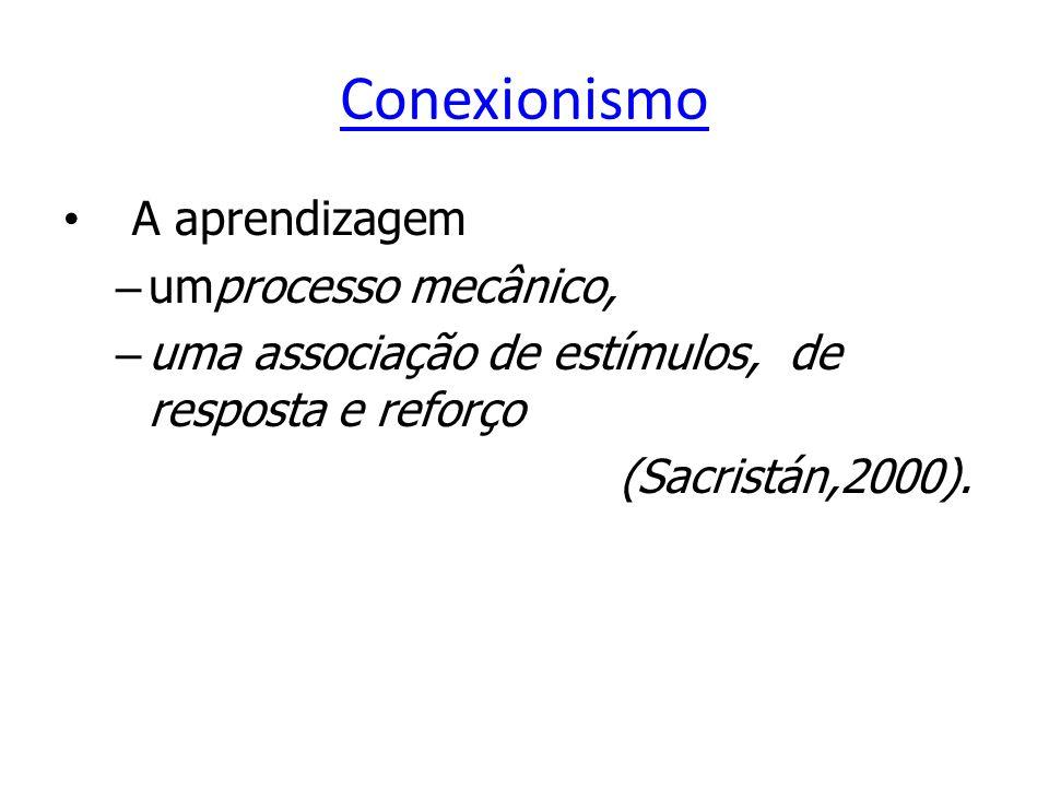 Conexionismo A aprendizagem umprocesso mecânico,