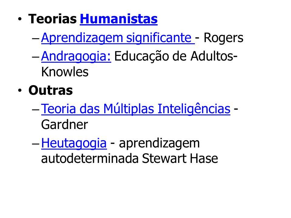 Teorias Humanistas Aprendizagem significante - Rogers Andragogia: Educação de Adultos- Knowles. Outras.
