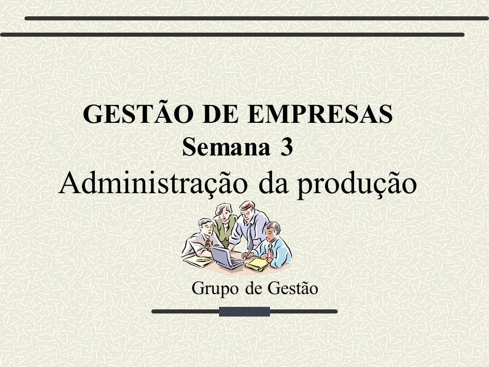 GESTÃO DE EMPRESAS Semana 3 Administração da produção