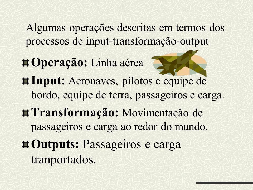 Transformação: Movimentação de passageiros e carga ao redor do mundo.