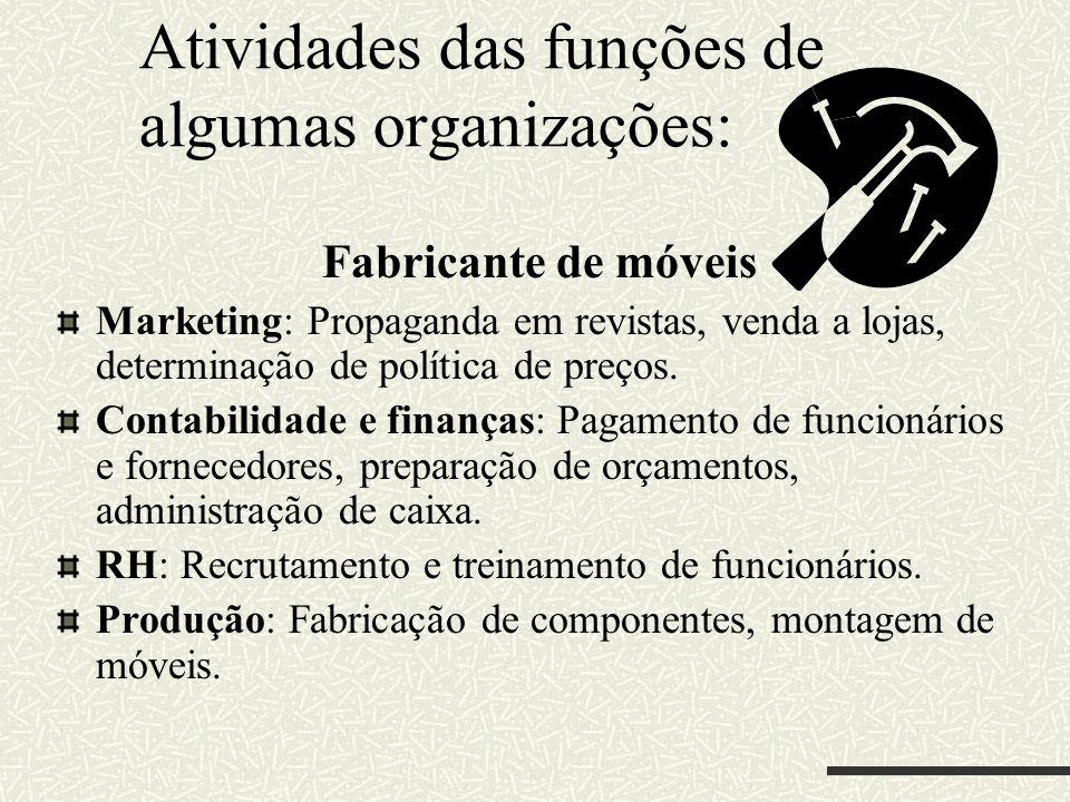 Atividades das funções de algumas organizações: