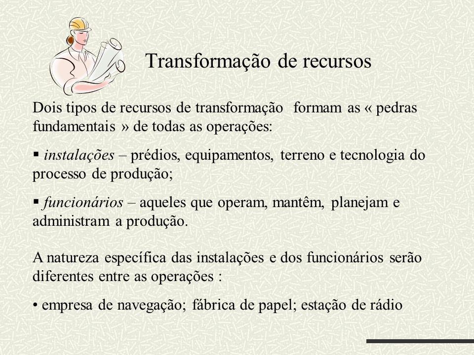 Transformação de recursos