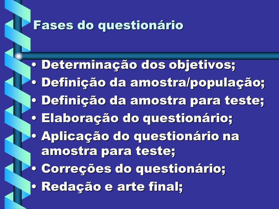 Fases do questionário Determinação dos objetivos; Definição da amostra/população; Definição da amostra para teste;
