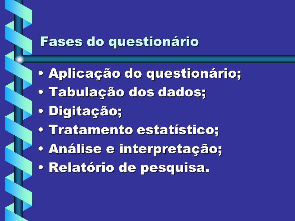 Fases do questionário Aplicação do questionário; Tabulação dos dados; Digitação; Tratamento estatístico;