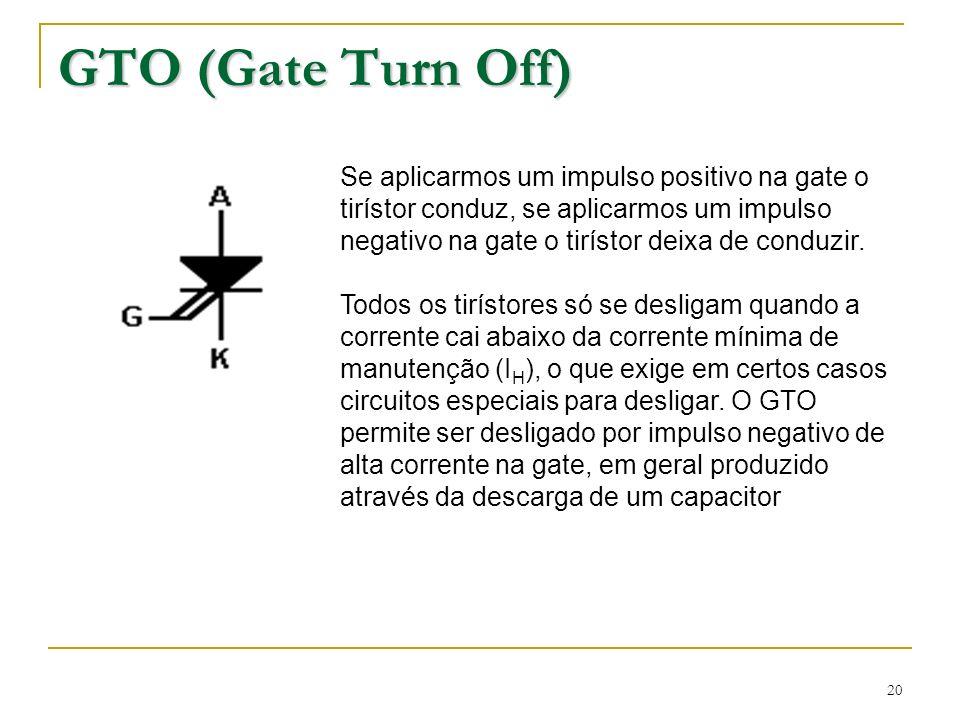 GTO (Gate Turn Off)