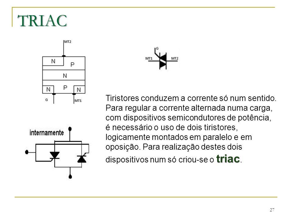 TRIAC MT1. MT2. G. MT1. MT2. G.