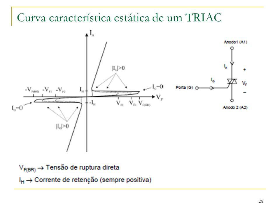 Curva característica estática de um TRIAC