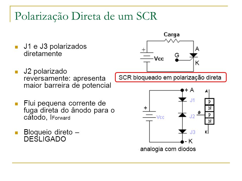 Polarização Direta de um SCR