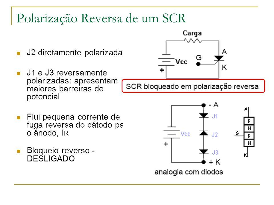 Polarização Reversa de um SCR
