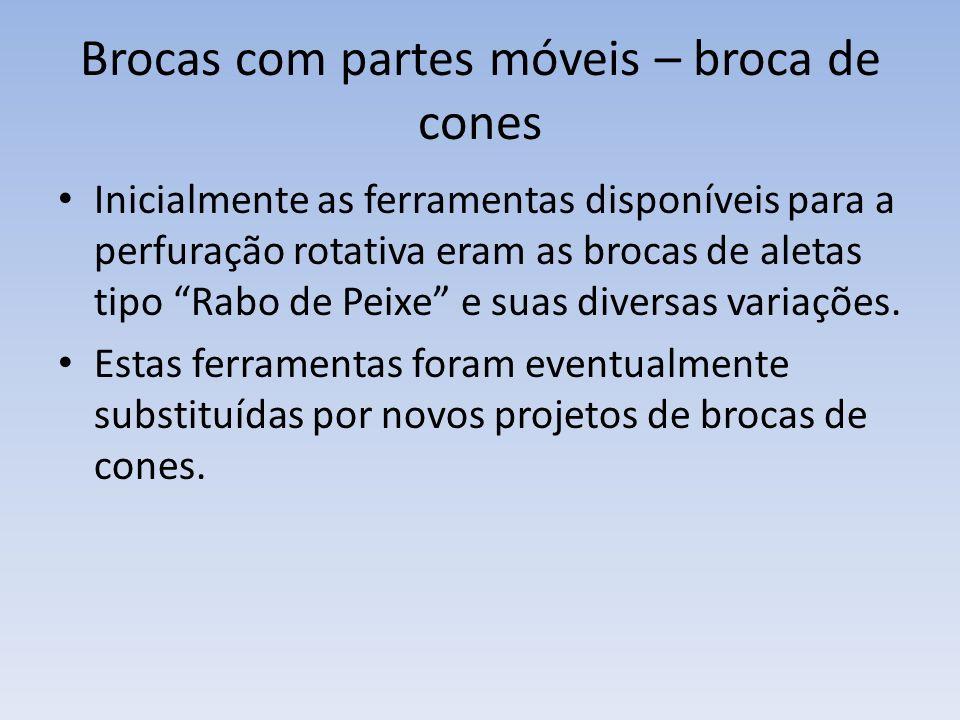 Brocas com partes móveis – broca de cones