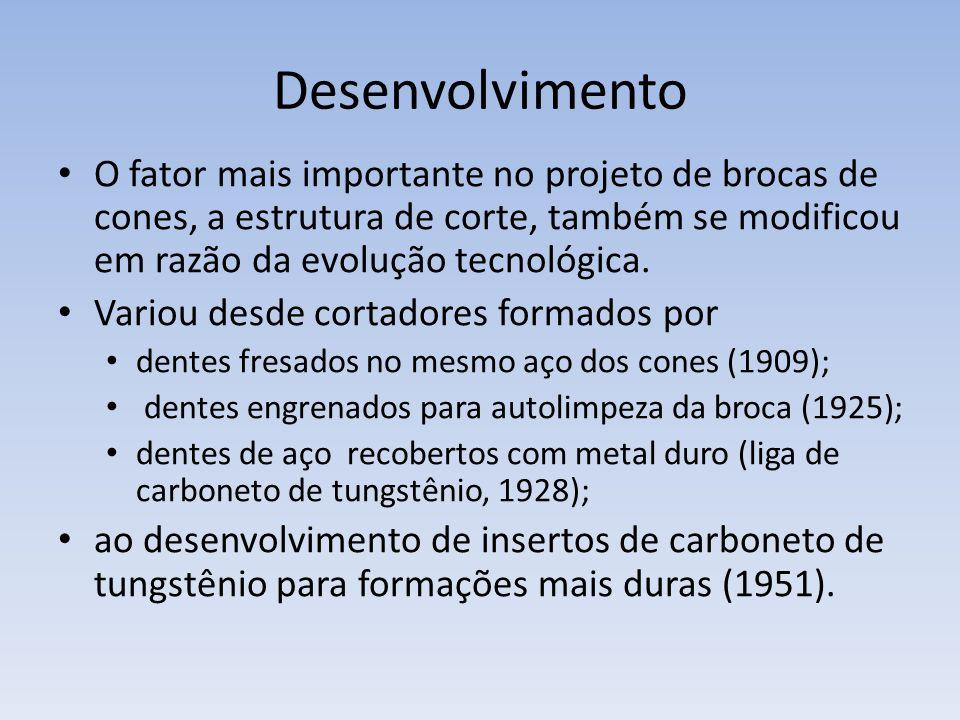 Desenvolvimento O fator mais importante no projeto de brocas de cones, a estrutura de corte, também se modificou em razão da evolução tecnológica.