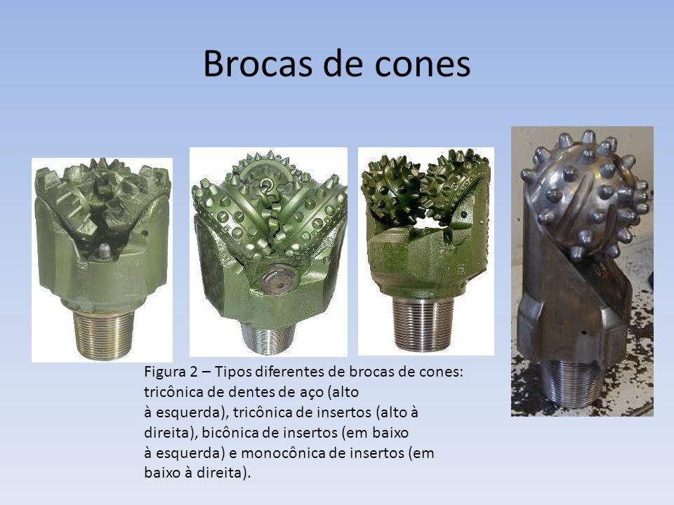 Brocas de cones Figura 2 – Tipos diferentes de brocas de cones: tricônica de dentes de aço (alto.