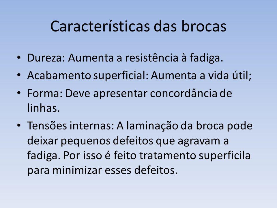 Características das brocas