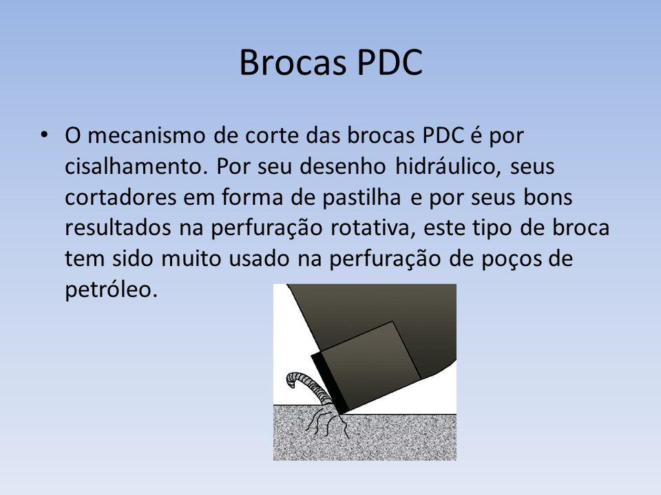 Brocas PDC
