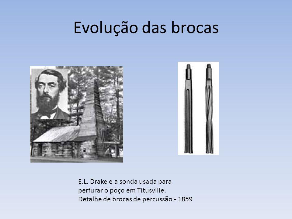 Evolução das brocas E.L. Drake e a sonda usada para