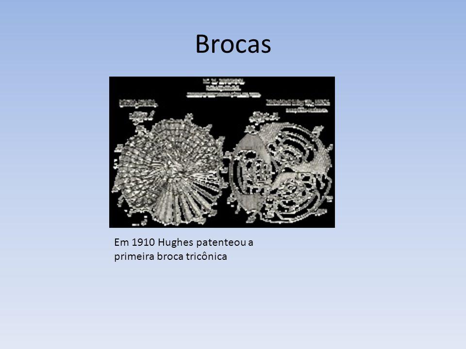 Brocas Em 1910 Hughes patenteou a primeira broca tricônica