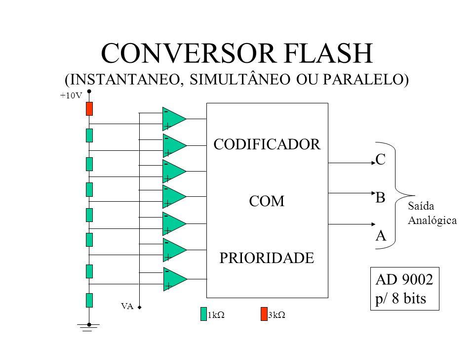 CONVERSOR FLASH (INSTANTANEO, SIMULTÂNEO OU PARALELO)