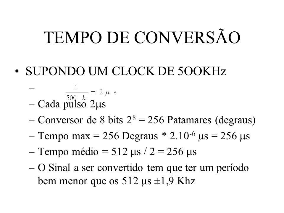 TEMPO DE CONVERSÃO SUPONDO UM CLOCK DE 5OOKHz Cada pulso 2s