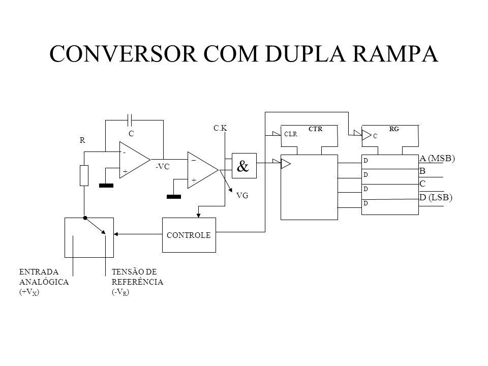 CONVERSOR COM DUPLA RAMPA